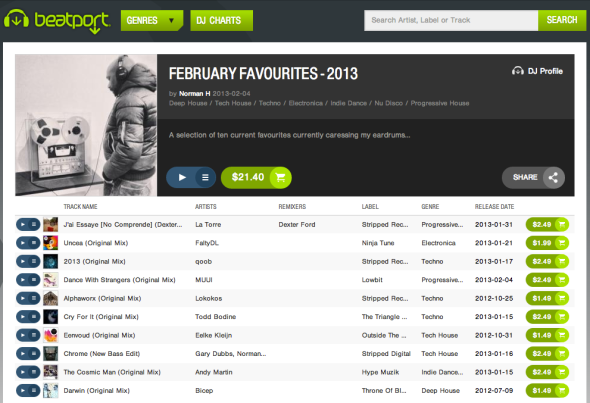 Norman H - Beatport Chart - Feb 2013